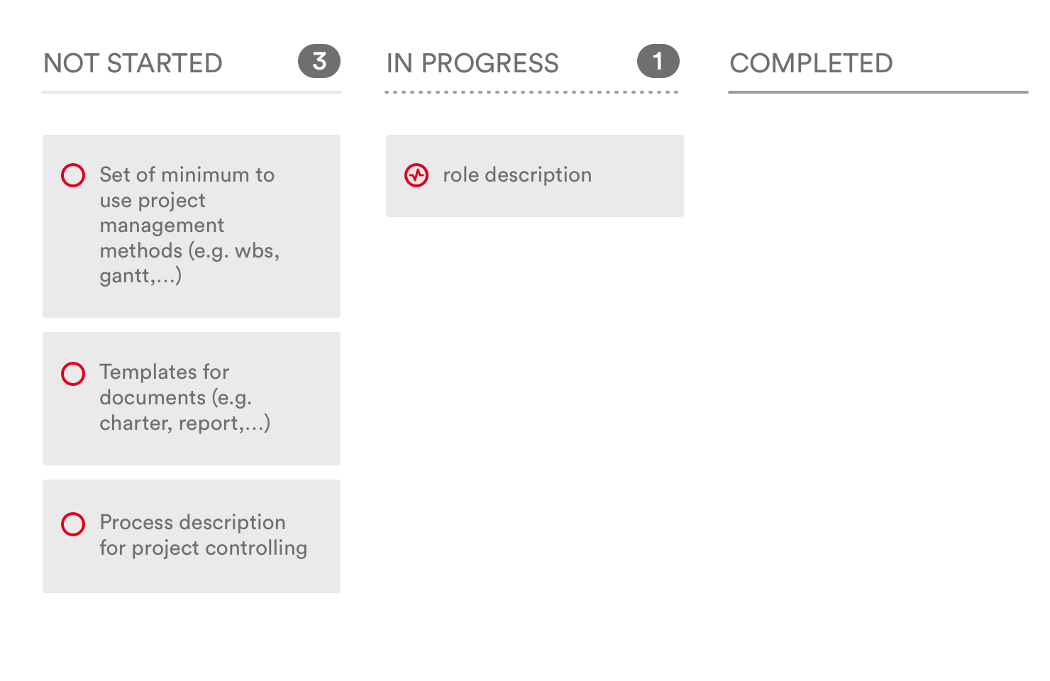 PMCC-A good way to measure progress: the Kanban board